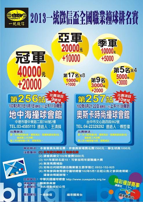 撞球職業會-0427-256,257-4