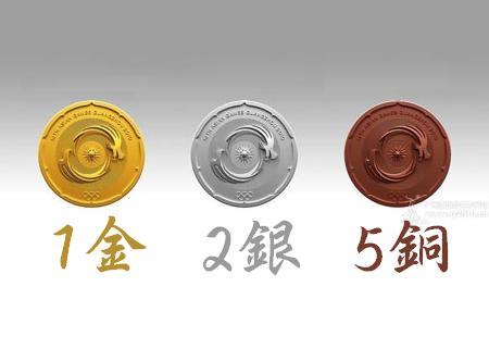 1金2銀5銅
