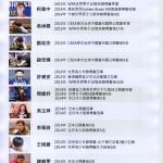 2015台塑王詹樣公益信託贊助撞球選手名單