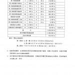 SKMBT_C25317072011270_0003