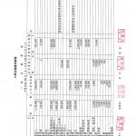 SKMBT_C25319040817410_0001