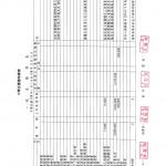 SKMBT_C25319040817410_0002