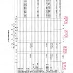 SKMBT_C25319040817410_0004